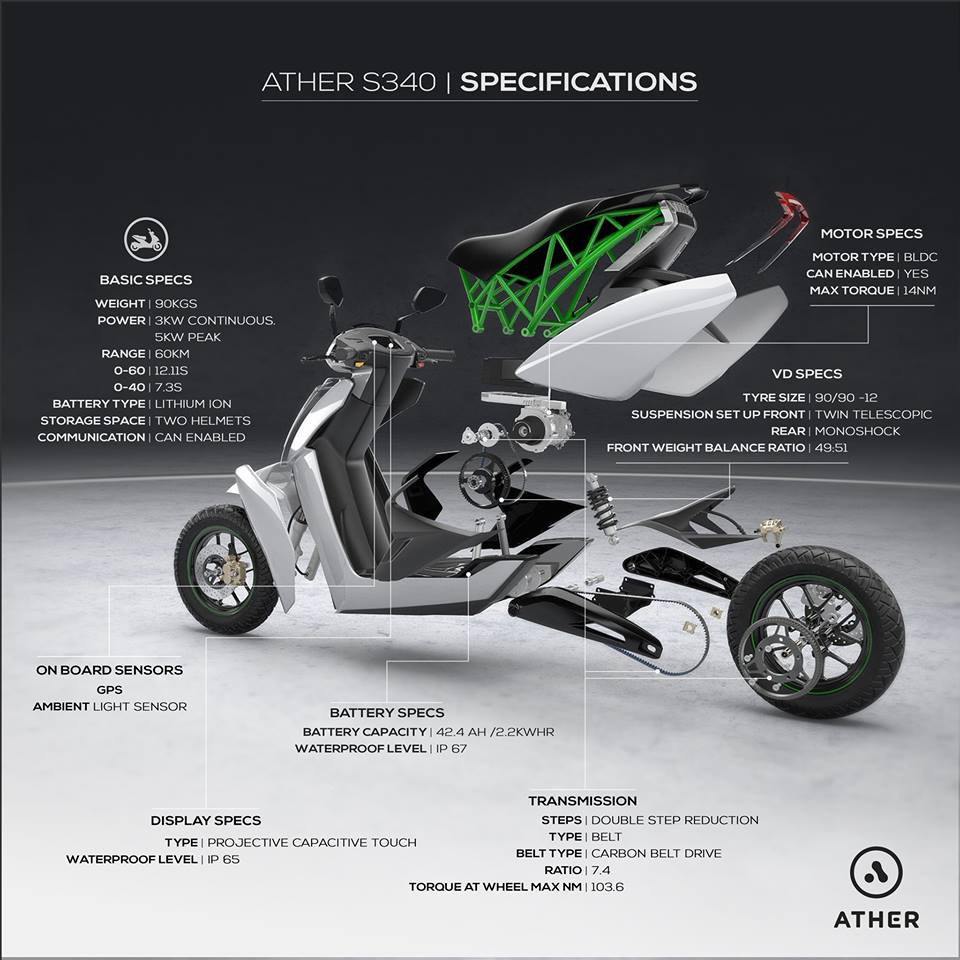 Ather s340 Spec